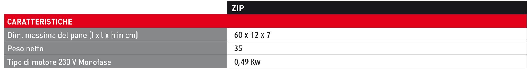 Zip - Tranciatrice a taglio orizzontale